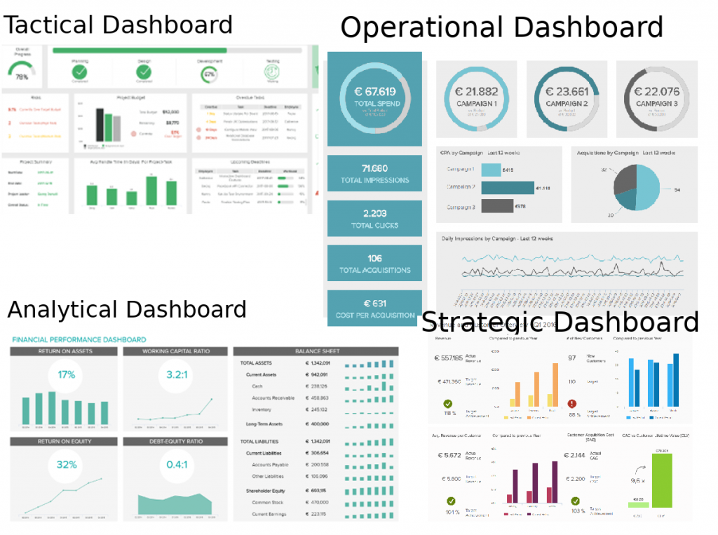 Types of Admin Dashboards